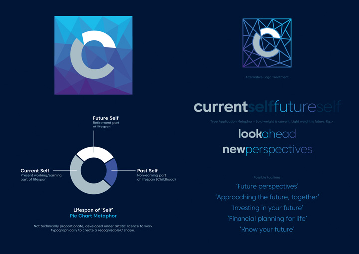 Curran Futures | Design Portfolio